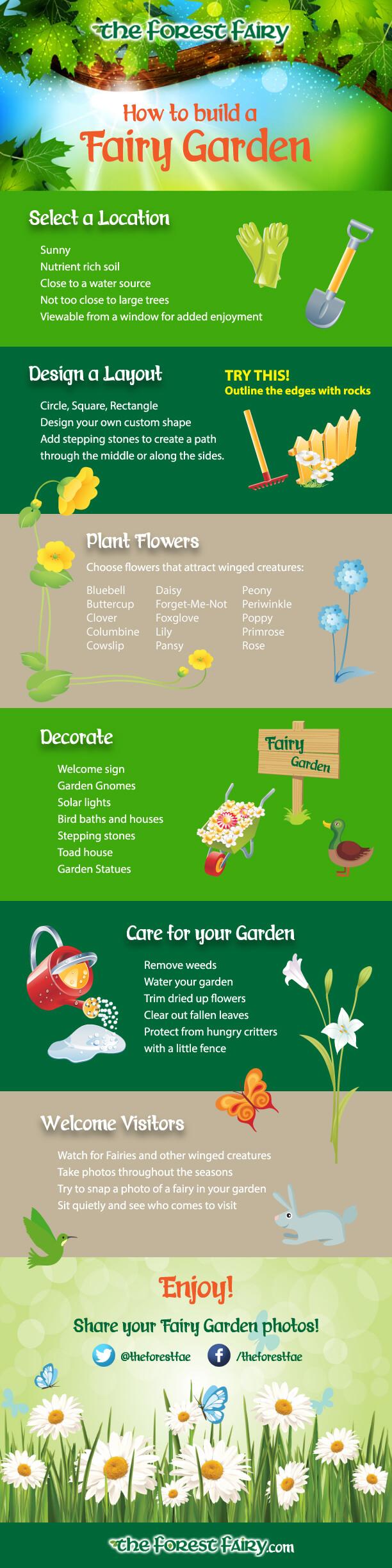 How To Build A Fairy Garden | The Forest Fairy